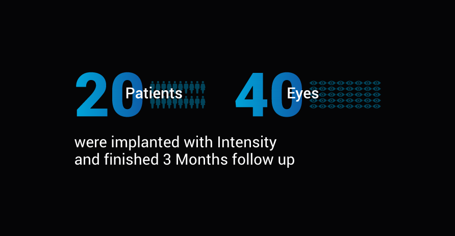 Clinical study - Intensity